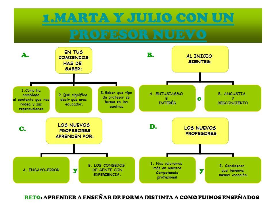 1.MARTA Y JULIO CON UN PROFESOR NUEVO