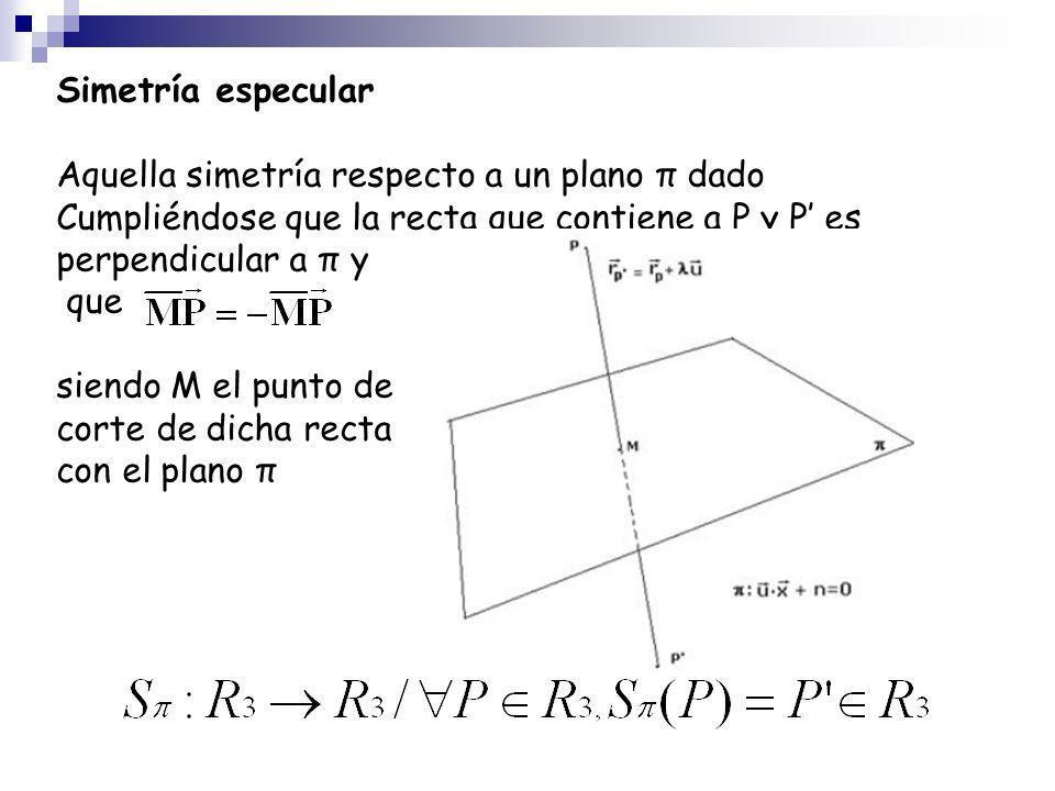 Simetría especular Aquella simetría respecto a un plano π dado. Cumpliéndose que la recta que contiene a P y P' es perpendicular a π y.