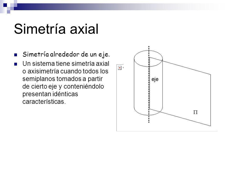 Simetría axial Simetría alrededor de un eje.