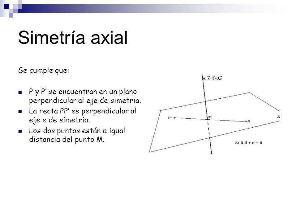 Simetría axial Se cumple que:
