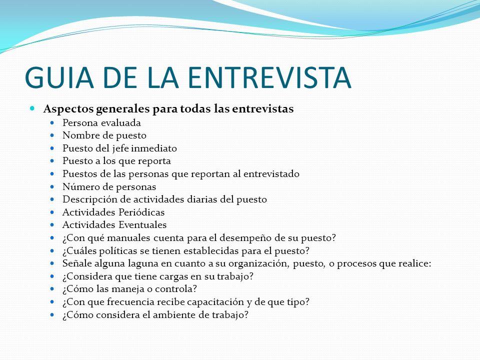GUIA DE LA ENTREVISTA Aspectos generales para todas las entrevistas