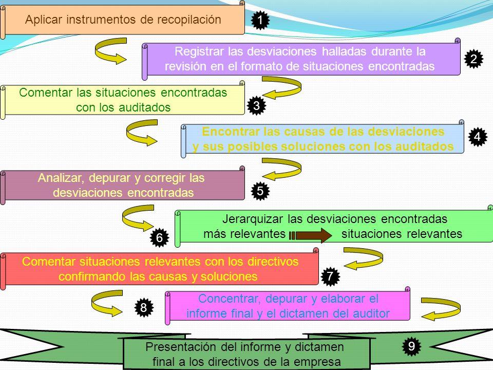 Aplicar instrumentos de recopilación 1