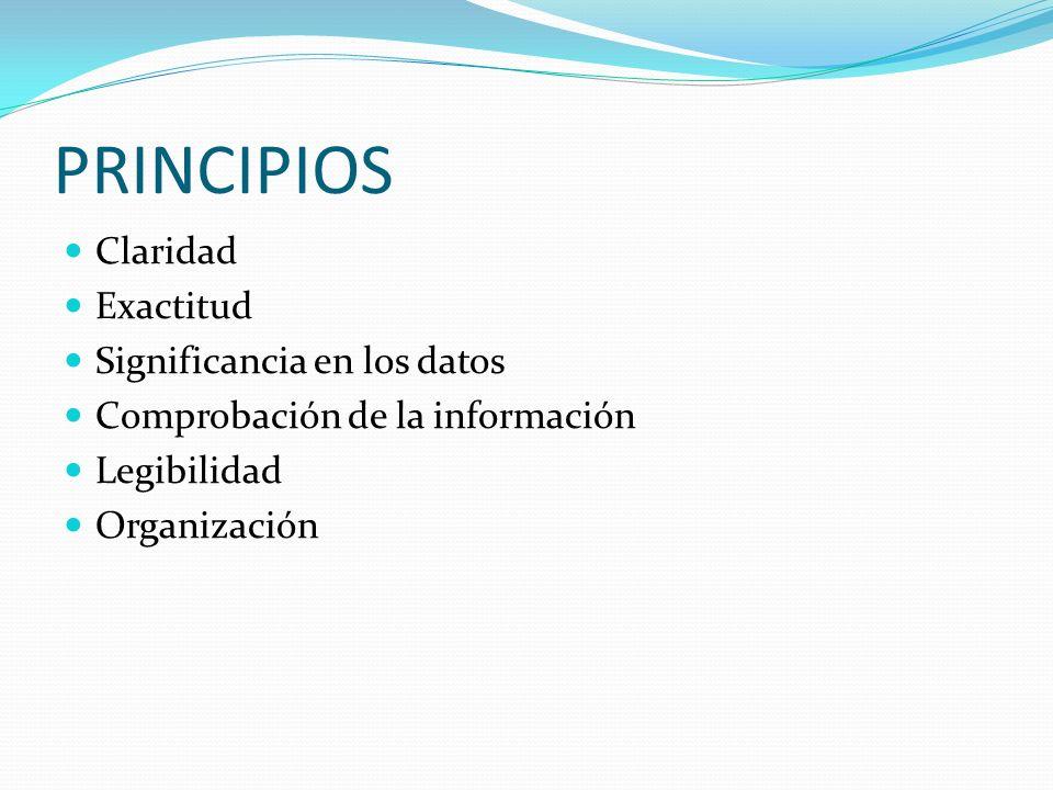 PRINCIPIOS Claridad Exactitud Significancia en los datos
