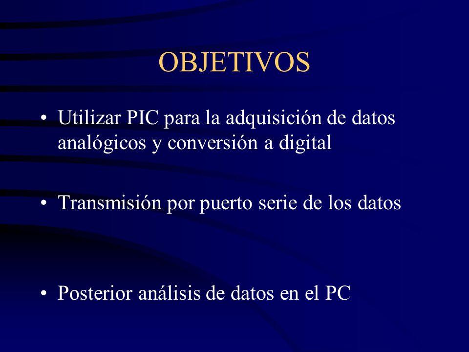 OBJETIVOSUtilizar PIC para la adquisición de datos analógicos y conversión a digital. Transmisión por puerto serie de los datos.