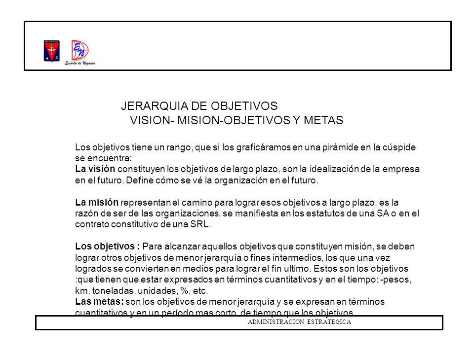 VISION- MISION-OBJETIVOS Y METAS