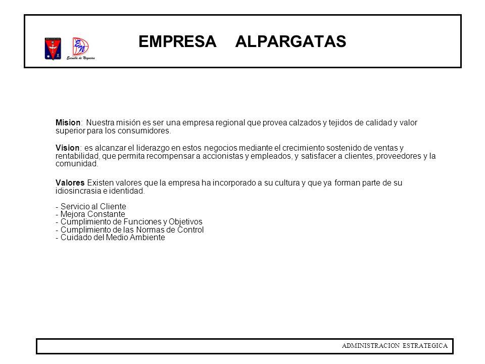 EMPRESA ALPARGATAS