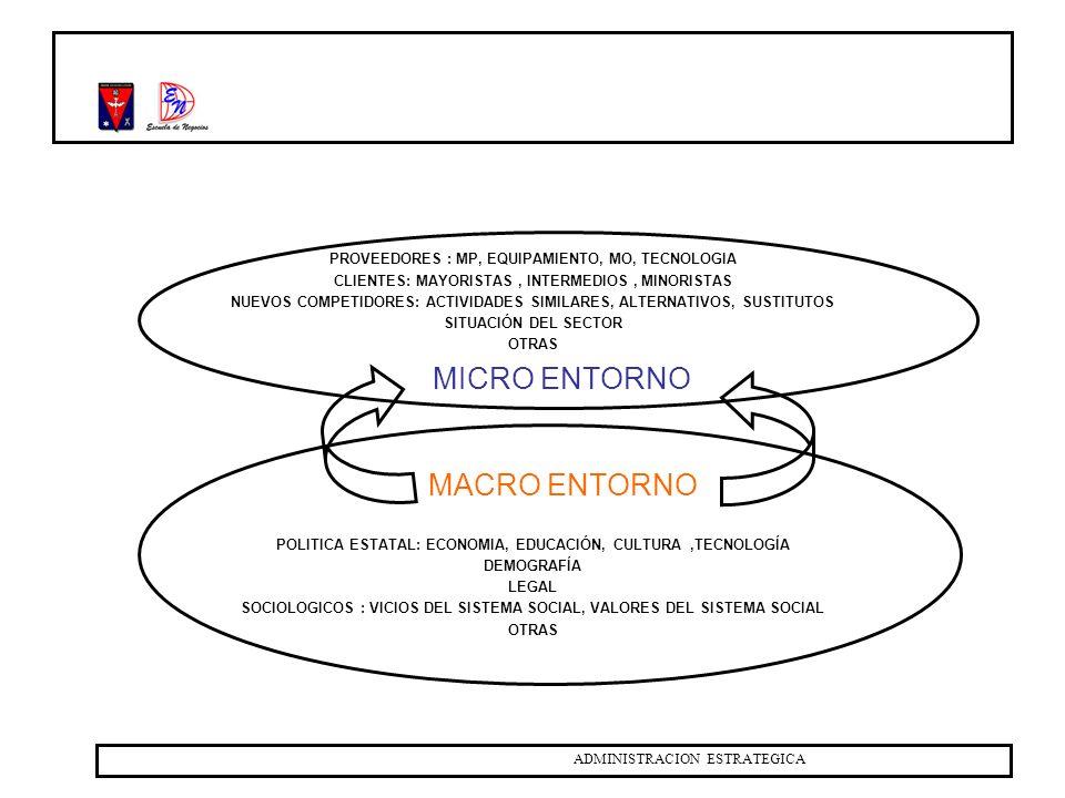 PROVEEDORES : MP, EQUIPAMIENTO, MO, TECNOLOGIA