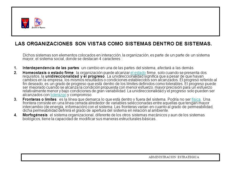 LAS ORGANIZACIONES SON VISTAS COMO SISTEMAS DENTRO DE SISTEMAS.