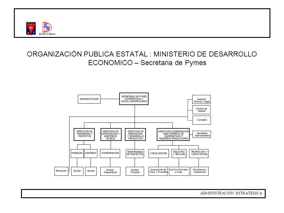 ORGANIZACIÓN PUBLICA ESTATAL : MINISTERIO DE DESARROLLO ECONOMICO – Secretaria de Pymes