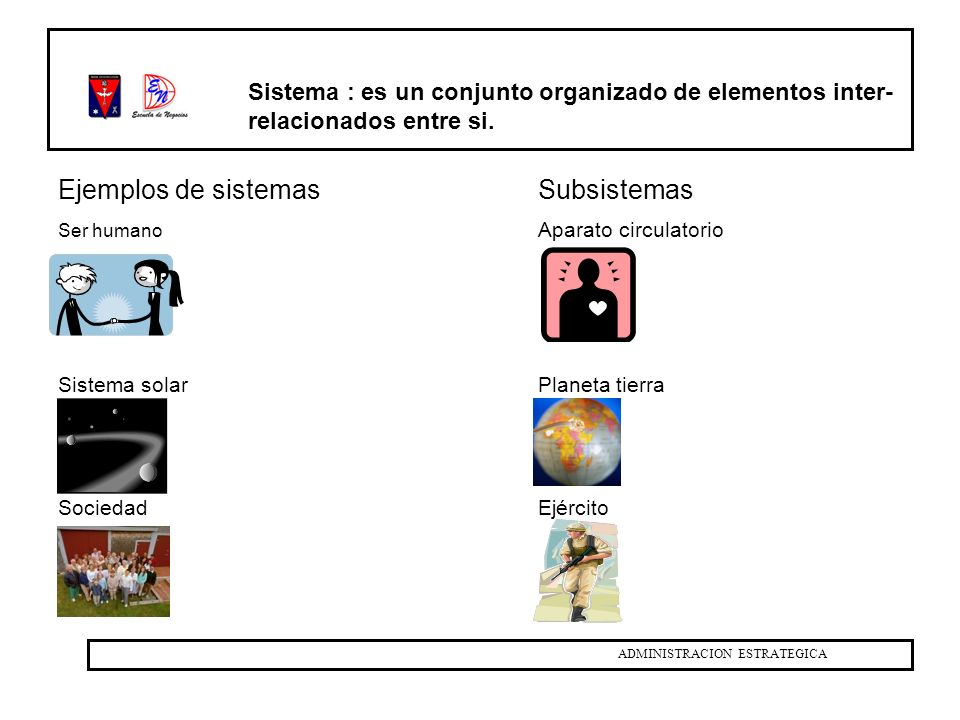 Ejemplos de sistemas Subsistemas