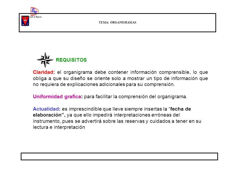 Uniformidad grafica: para facilitar la comprensión del organigrama.