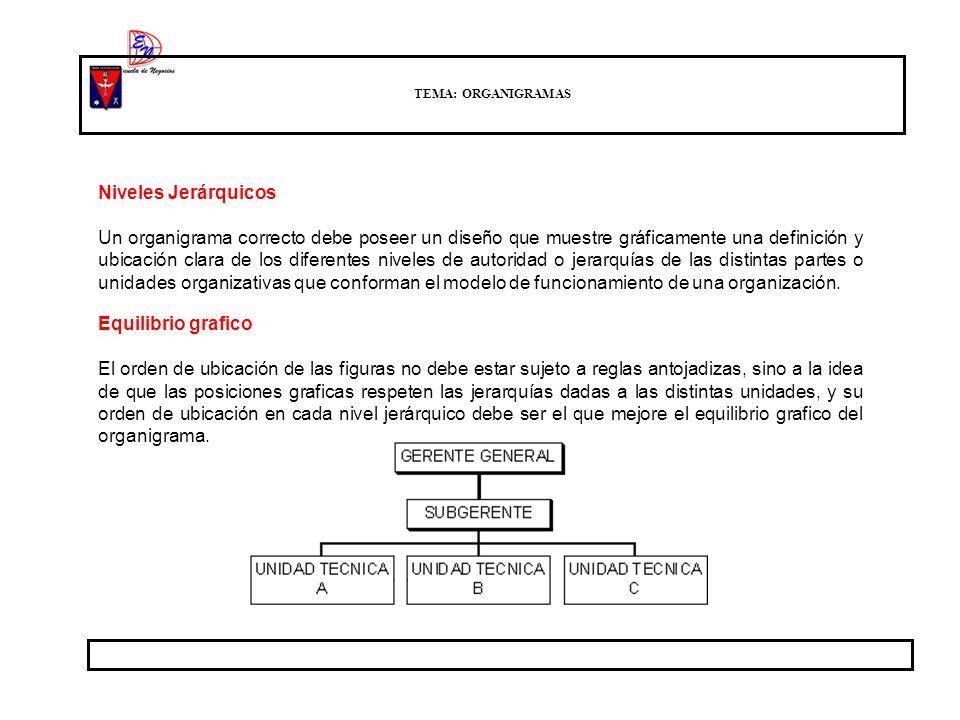 TEMA: ORGANIGRAMAS Niveles Jerárquicos.