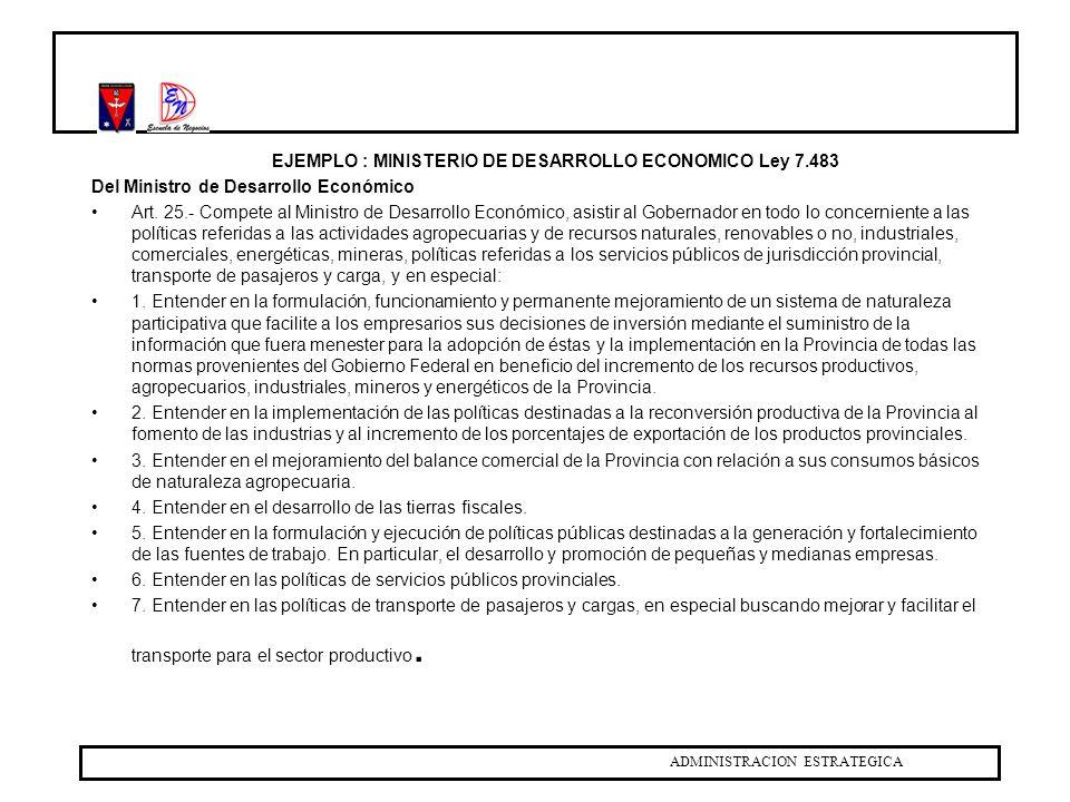 EJEMPLO : MINISTERIO DE DESARROLLO ECONOMICO Ley 7.483