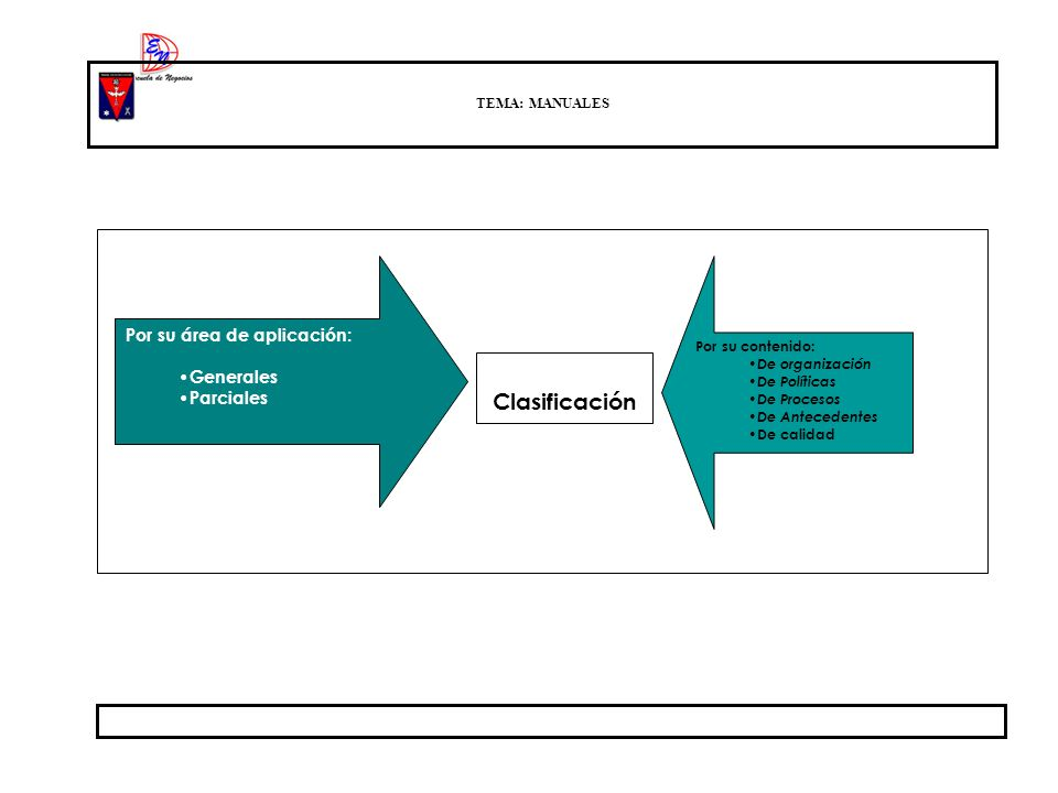 Clasificación Por su área de aplicación: Generales Parciales