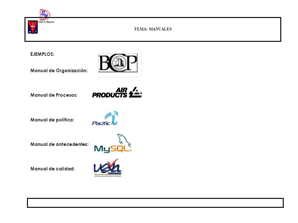 EJEMPLOS: Manual de Organización: Manual de Procesos: