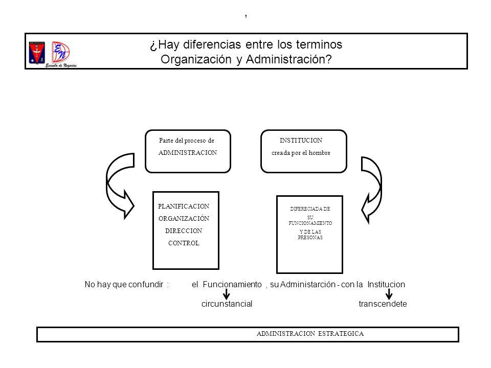 , ¿Hay diferencias entre los terminos Organización y Administración