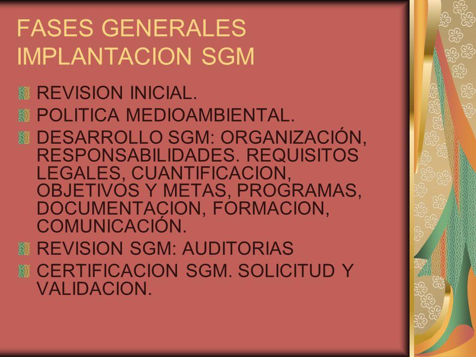 FASES GENERALES IMPLANTACION SGM