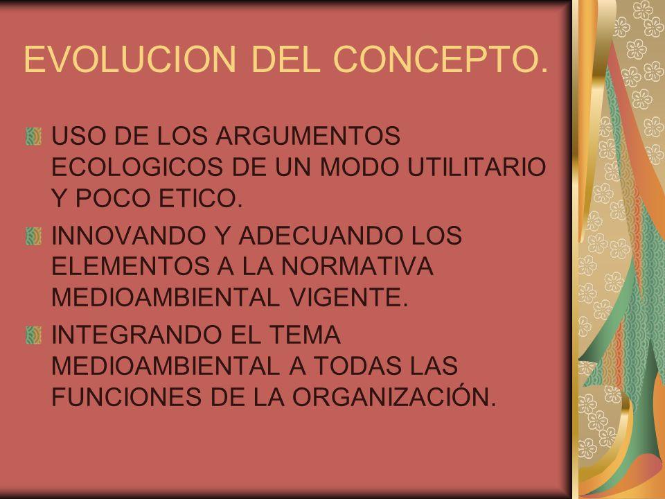 EVOLUCION DEL CONCEPTO.
