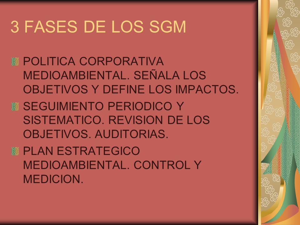 3 FASES DE LOS SGM POLITICA CORPORATIVA MEDIOAMBIENTAL. SEÑALA LOS OBJETIVOS Y DEFINE LOS IMPACTOS.