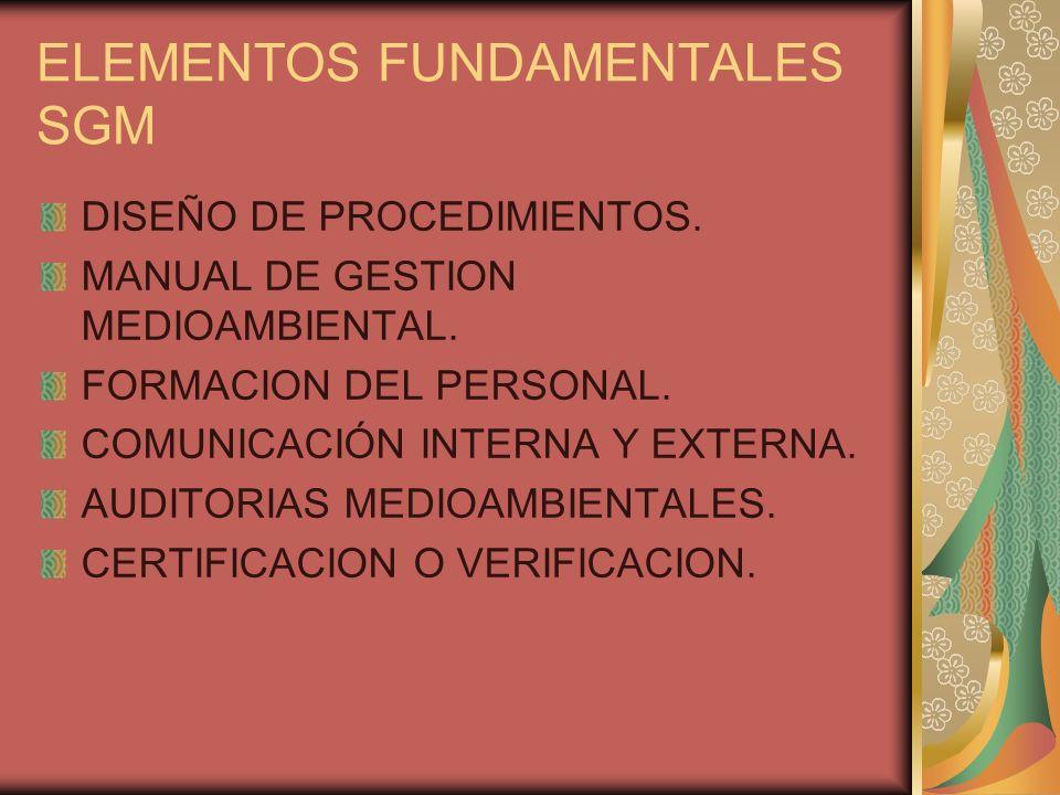 ELEMENTOS FUNDAMENTALES SGM