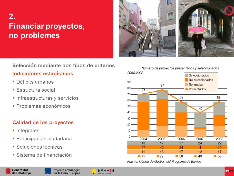 2. Financiar proyectos, no problemes