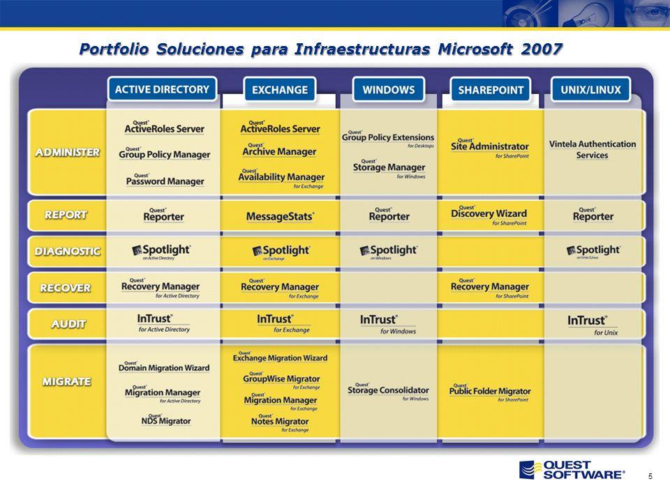 Portfolio Soluciones para Infraestructuras Microsoft 2007