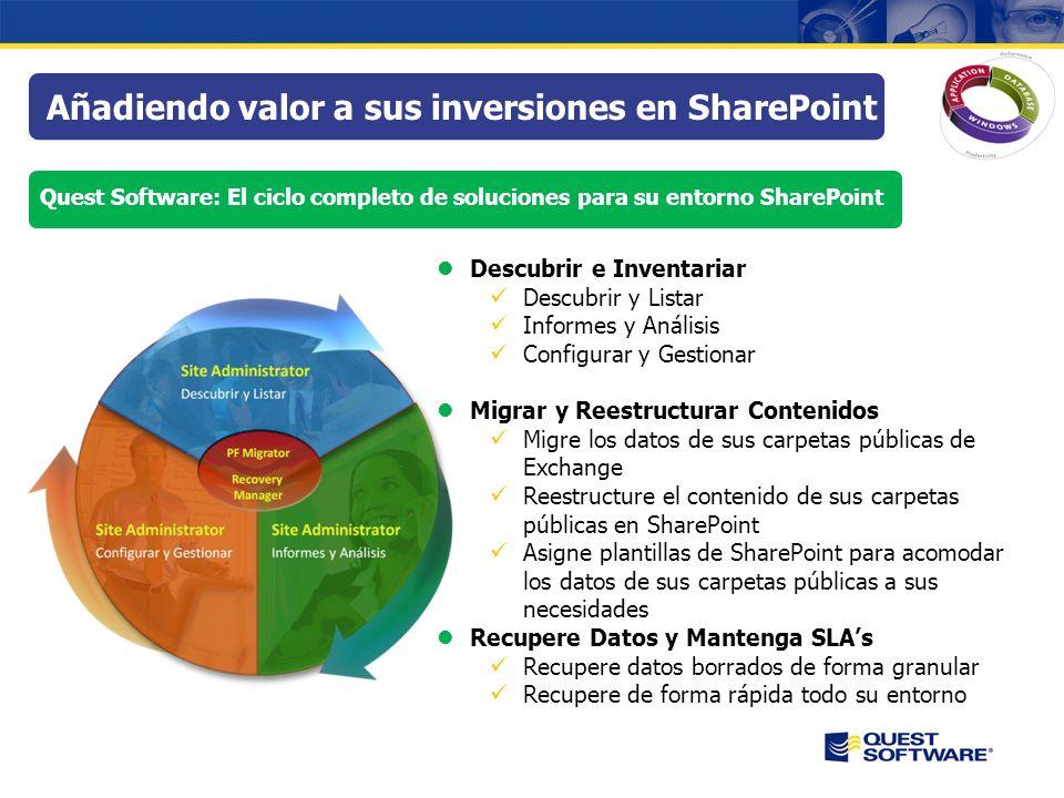 Añadiendo valor a sus inversiones en SharePoint