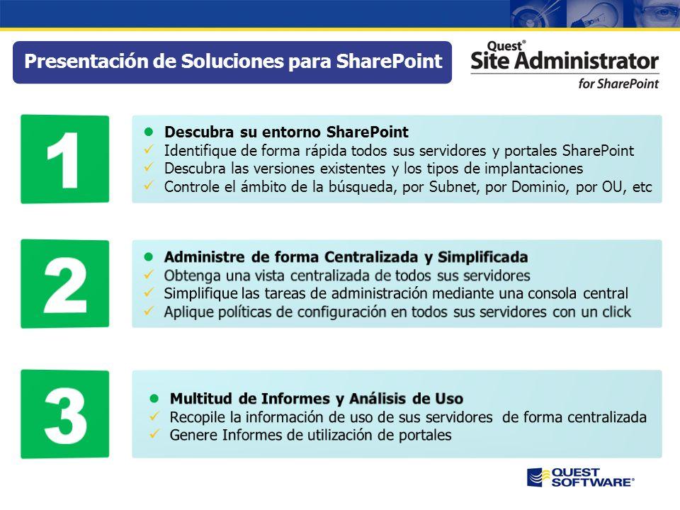 1 2 3 Presentación de Soluciones para SharePoint