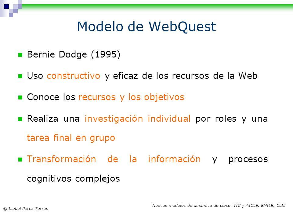 Modelo de WebQuest Bernie Dodge (1995)