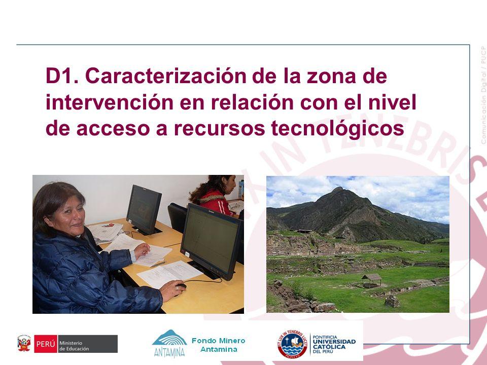 D1. Caracterización de la zona de intervención en relación con el nivel de acceso a recursos tecnológicos