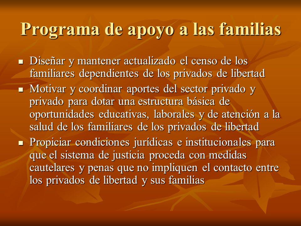 Programa de apoyo a las familias