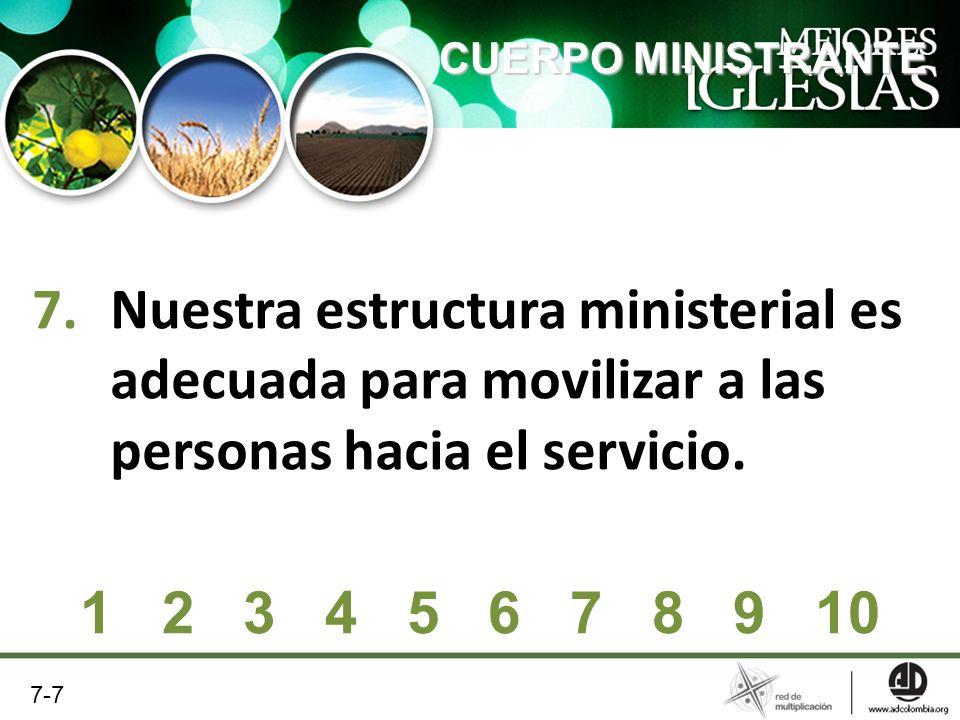 CUERPO MINISTRANTE Nuestra estructura ministerial es adecuada para movilizar a las personas hacia el servicio.