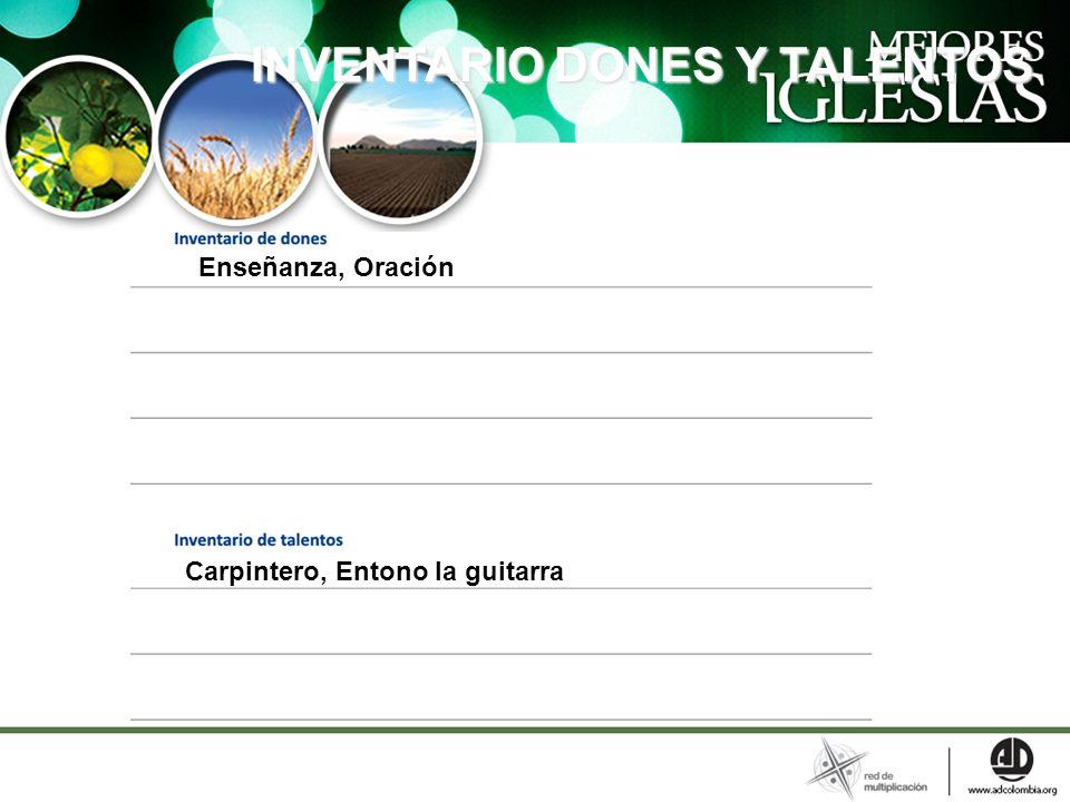 INVENTARIO DONES Y TALENTOS