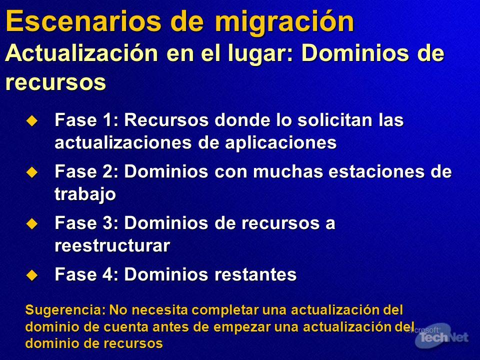 Escenarios de migración Actualización en el lugar: Dominios de recursos