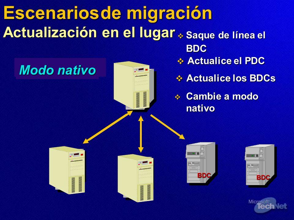 Escenarios de migración Actualización en el lugar