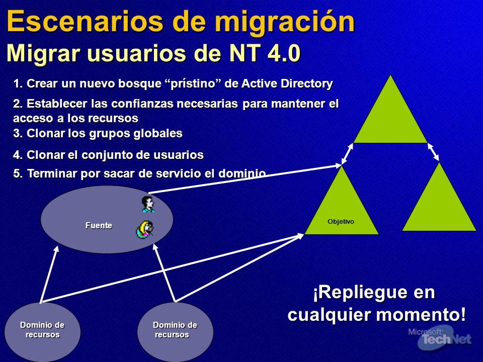 Escenarios de migración Migrar usuarios de NT 4.0