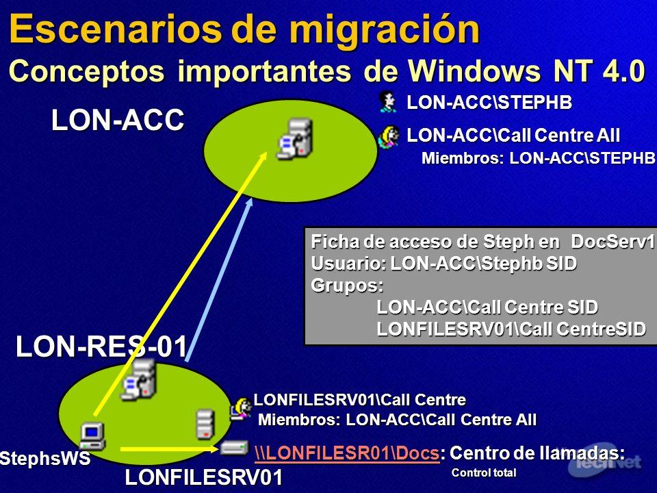 Escenarios de migración Conceptos importantes de Windows NT 4.0