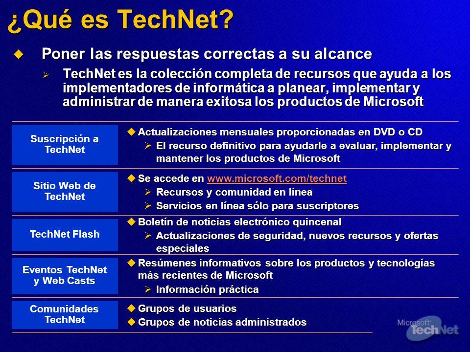¿Qué es TechNet Poner las respuestas correctas a su alcance