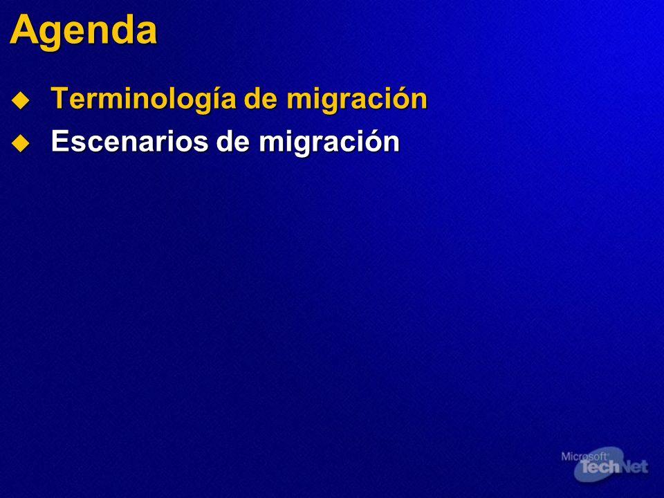 Agenda Terminología de migración Escenarios de migración