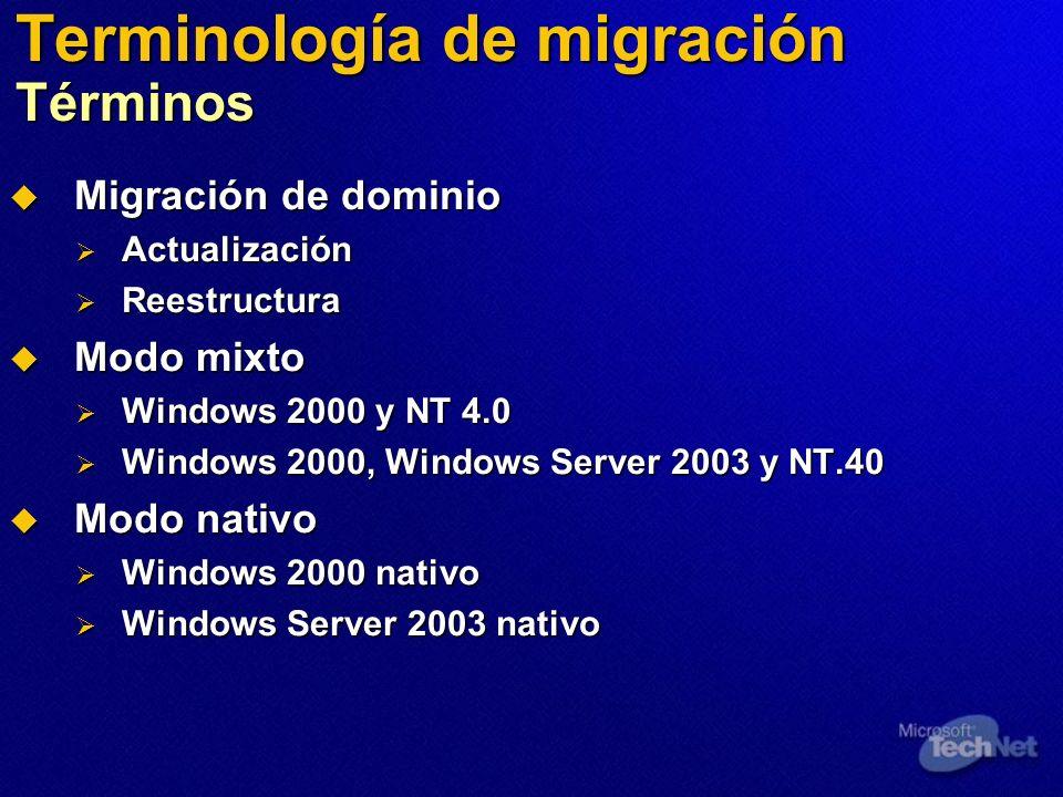Terminología de migración Términos