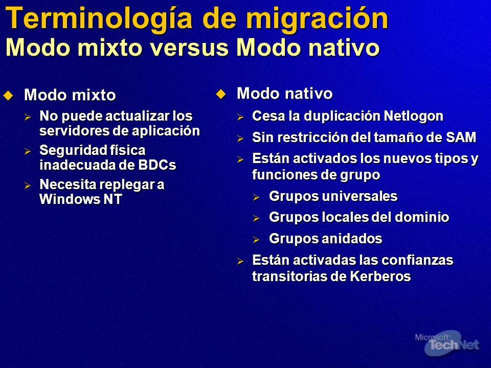 Terminología de migración Modo mixto versus Modo nativo