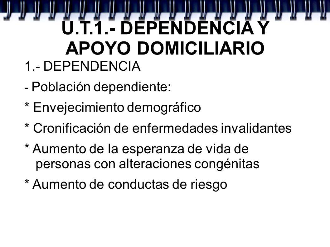 U.T.1.- DEPENDENCIA Y APOYO DOMICILIARIO