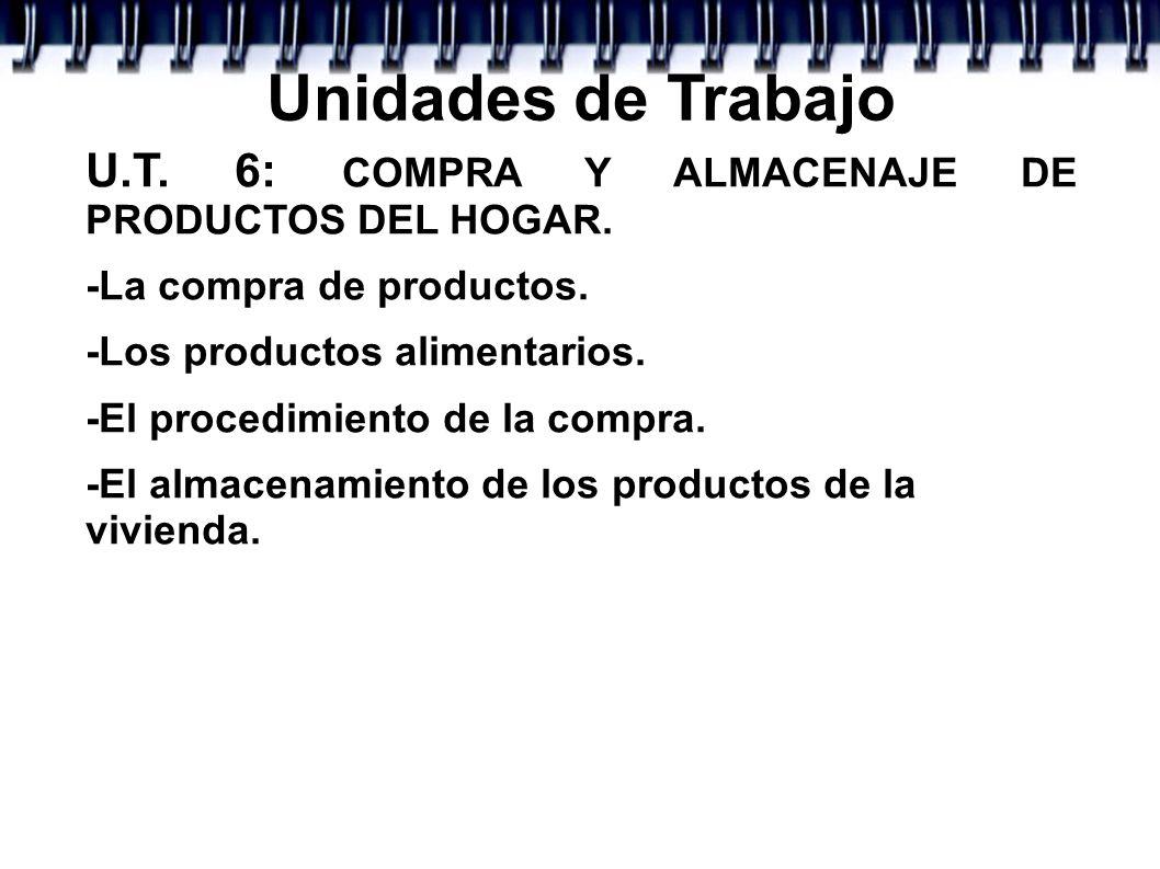 Unidades de Trabajo U.T. 6: COMPRA Y ALMACENAJE DE PRODUCTOS DEL HOGAR. -La compra de productos. -Los productos alimentarios.