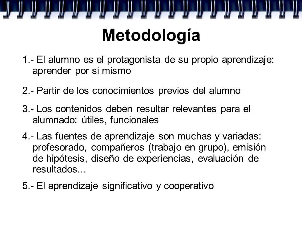 Metodología1.- El alumno es el protagonista de su propio aprendizaje: aprender por si mismo. 2.- Partir de los conocimientos previos del alumno.