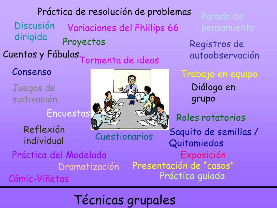 Técnicas grupales Práctica de resolución de problemas