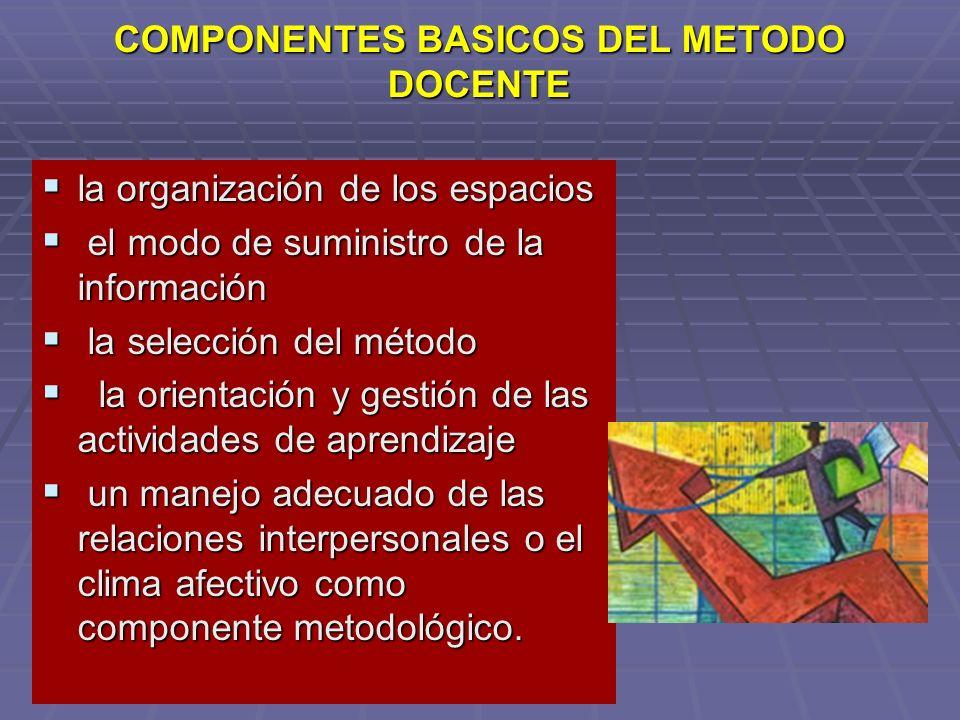 COMPONENTES BASICOS DEL METODO DOCENTE