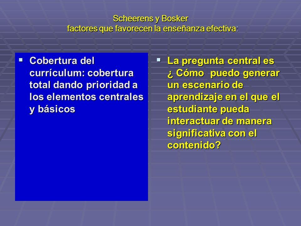 Scheerens y Bosker factores que favorecen la enseñanza efectiva: