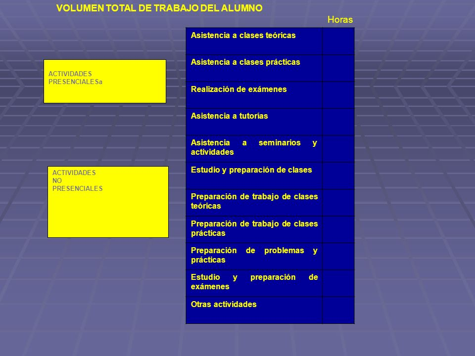 VOLUMEN TOTAL DE TRABAJO DEL ALUMNO Horas