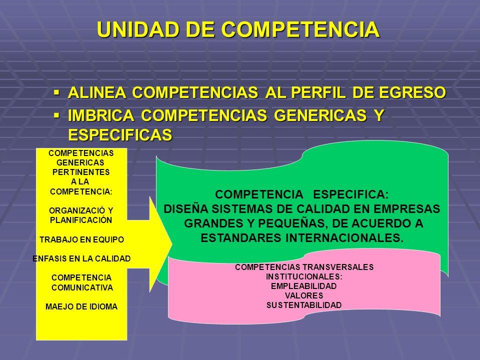 UNIDAD DE COMPETENCIA ALINEA COMPETENCIAS AL PERFIL DE EGRESO