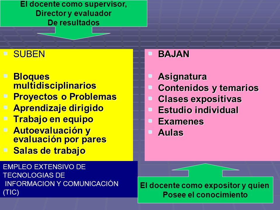 El docente como supervisor, El docente como expositor y quien